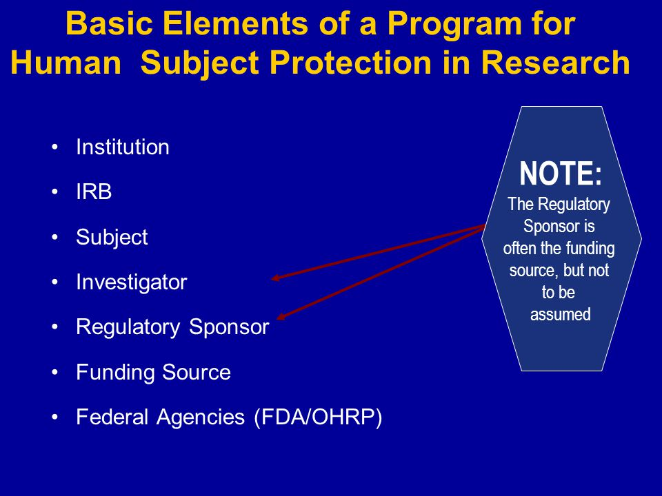 Basic Elements of a Program for Human Subject Protection in Research