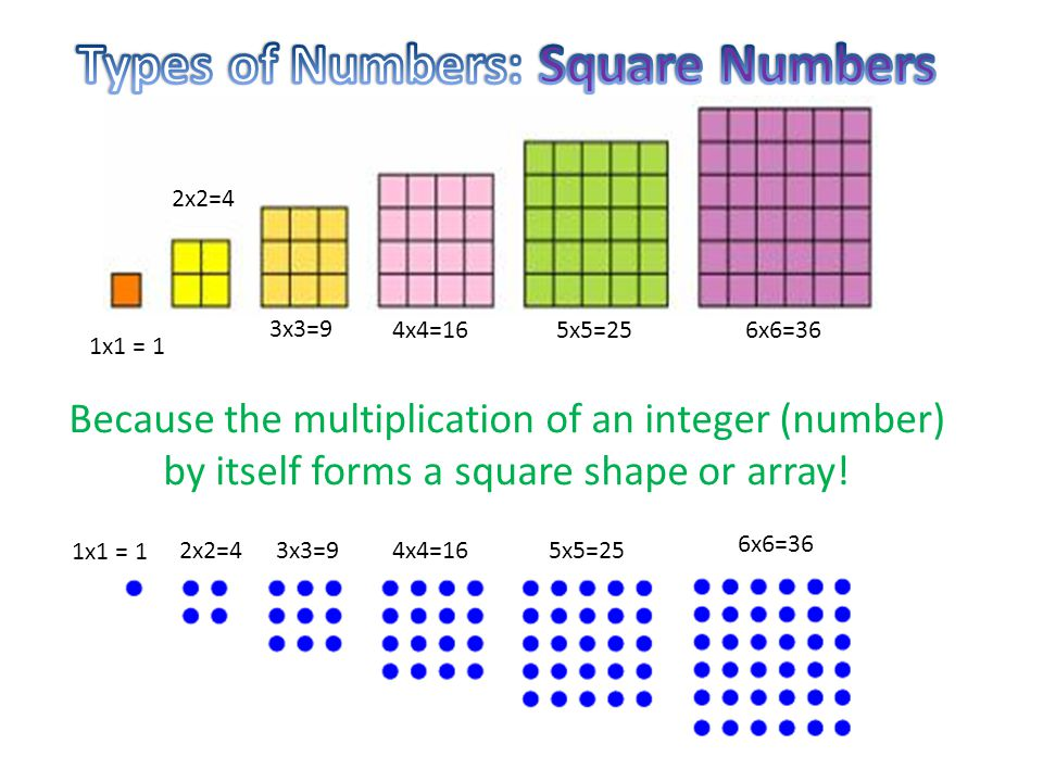 Image result for square numbers array
