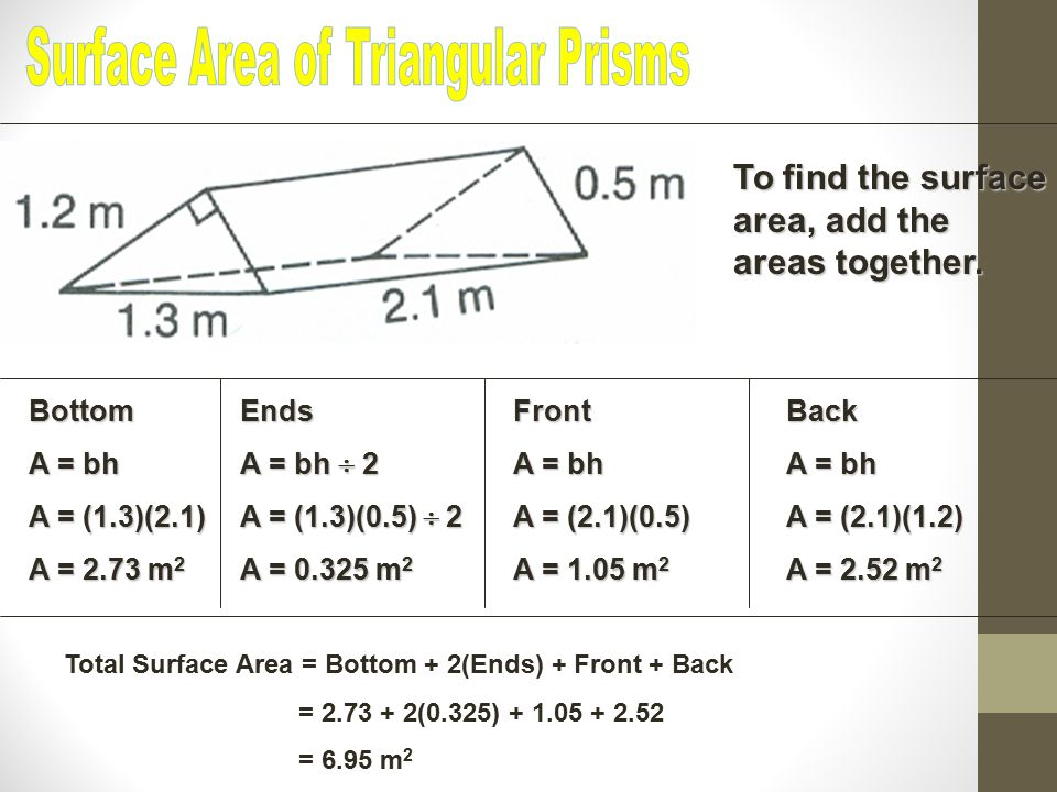 Surface Area Prisms And Pyramids Ppt Download