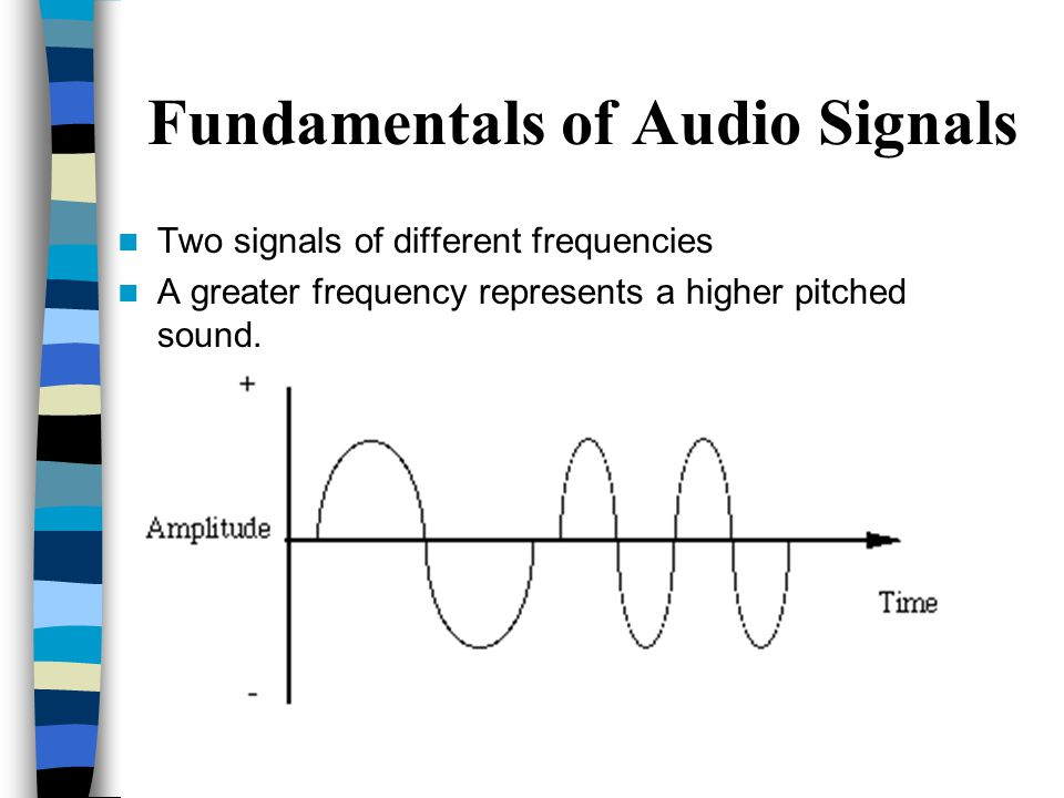 Audio Representation and Processing - ppt download