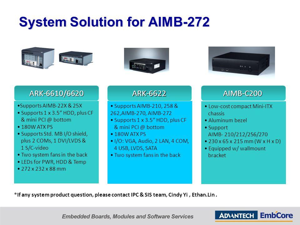 Advantech AIMB-210 Realtek HD Audio Drivers for Mac Download