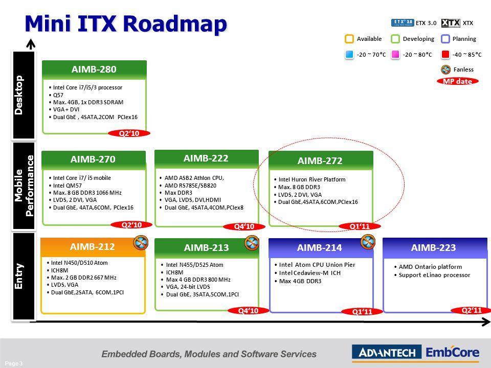 Advantech AIMB-272 Intel MEI 64 Bit