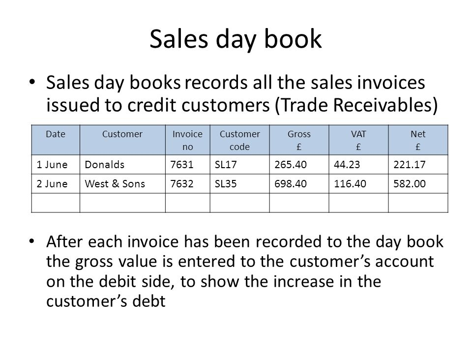 What Is A Book Of Prime Entry And How Do We Use It Ppt Video - How to use an invoice book