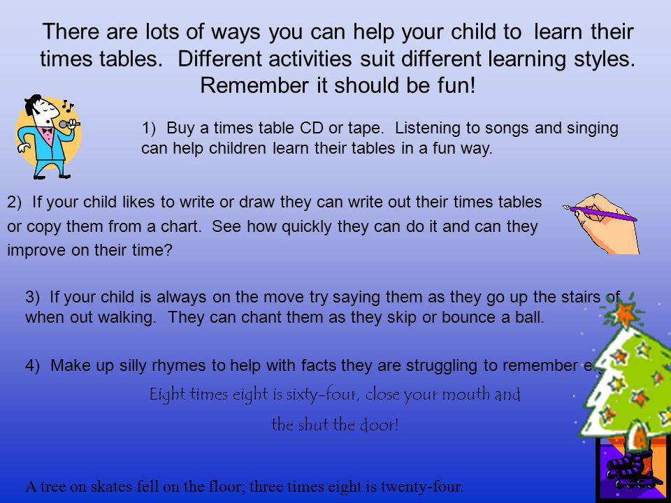 Welcome To Our Year 2 To 6 Maths Evening Ppt Video Online