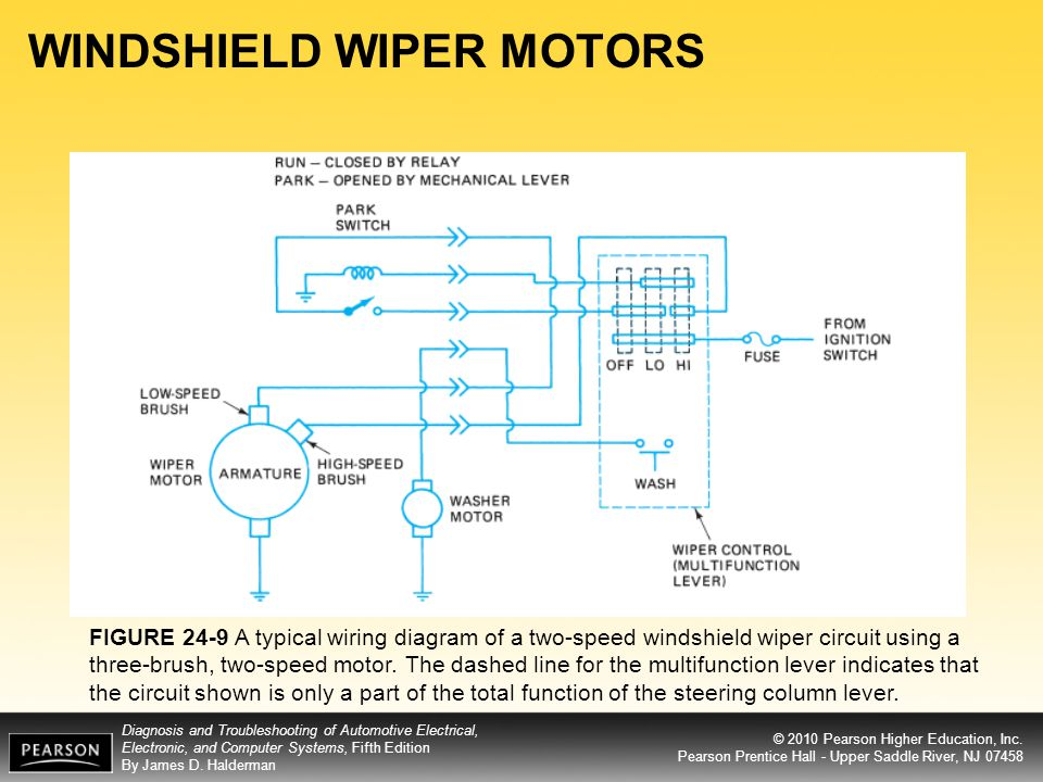 Objectives after studying chapter 24 the reader should be able to windshield wiper motors asfbconference2016 Choice Image
