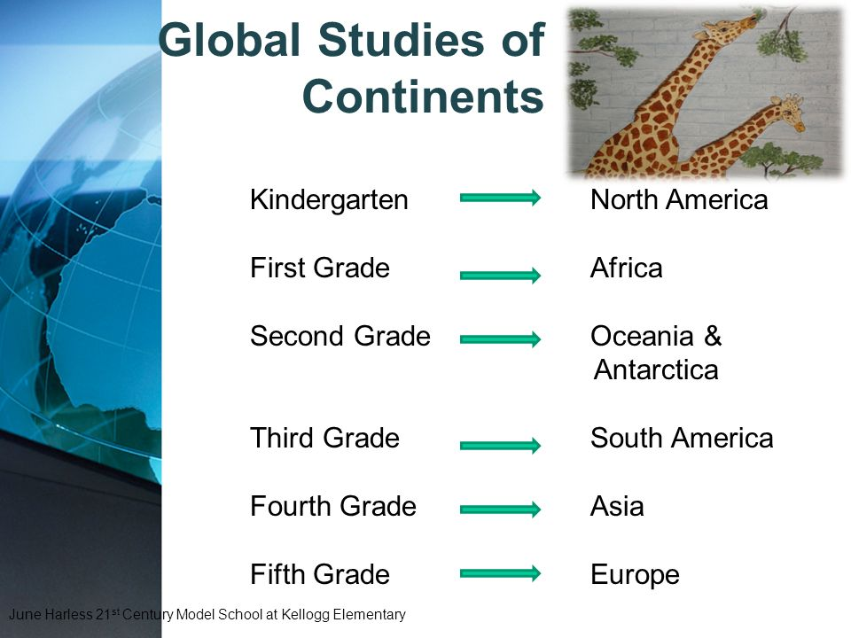Global Studies of Continents