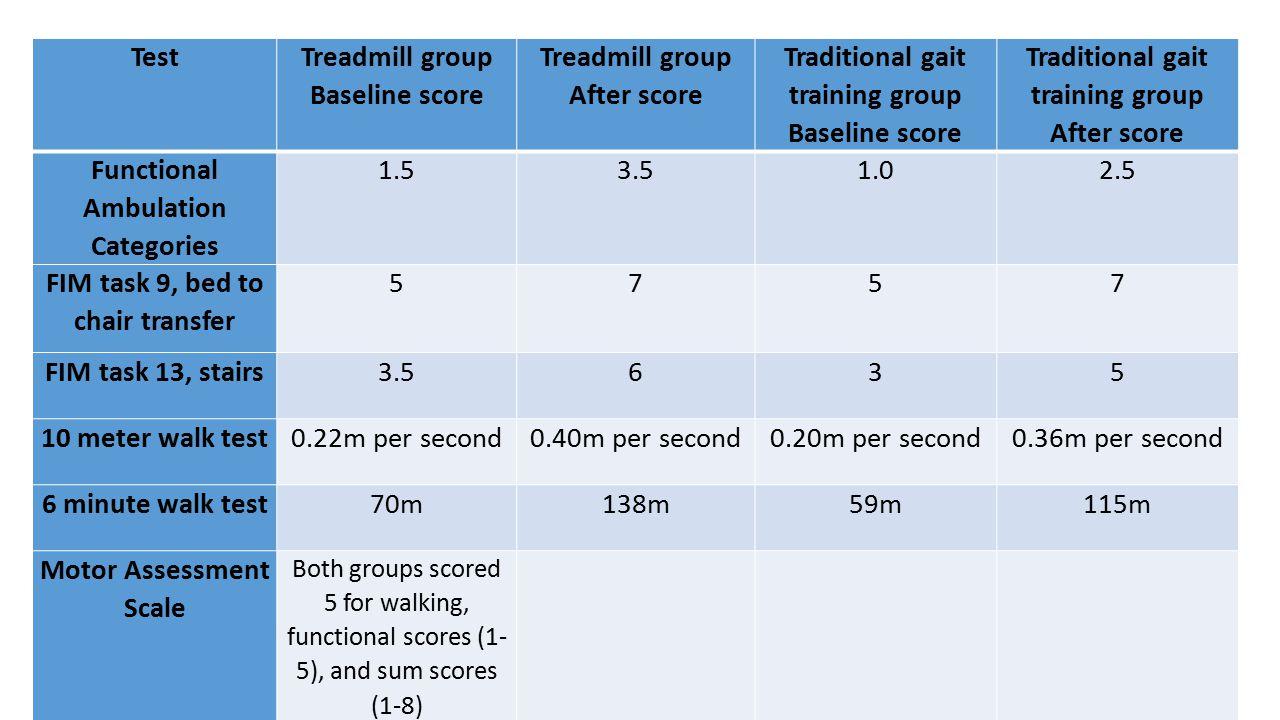 11 Treadmill