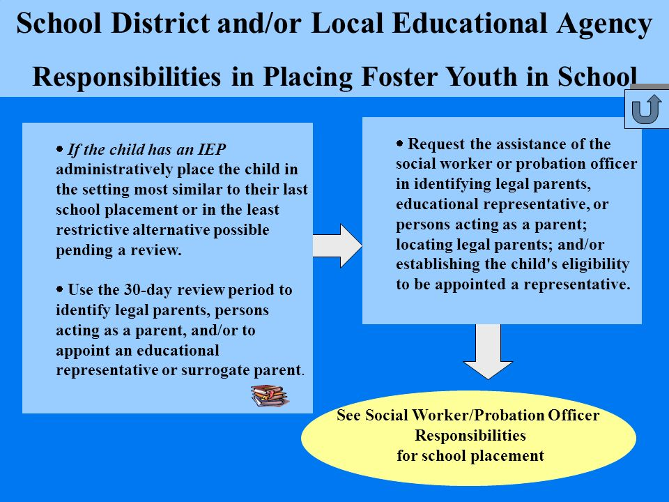 Educational Services of Foster Care Youth Who is responsible for the ...