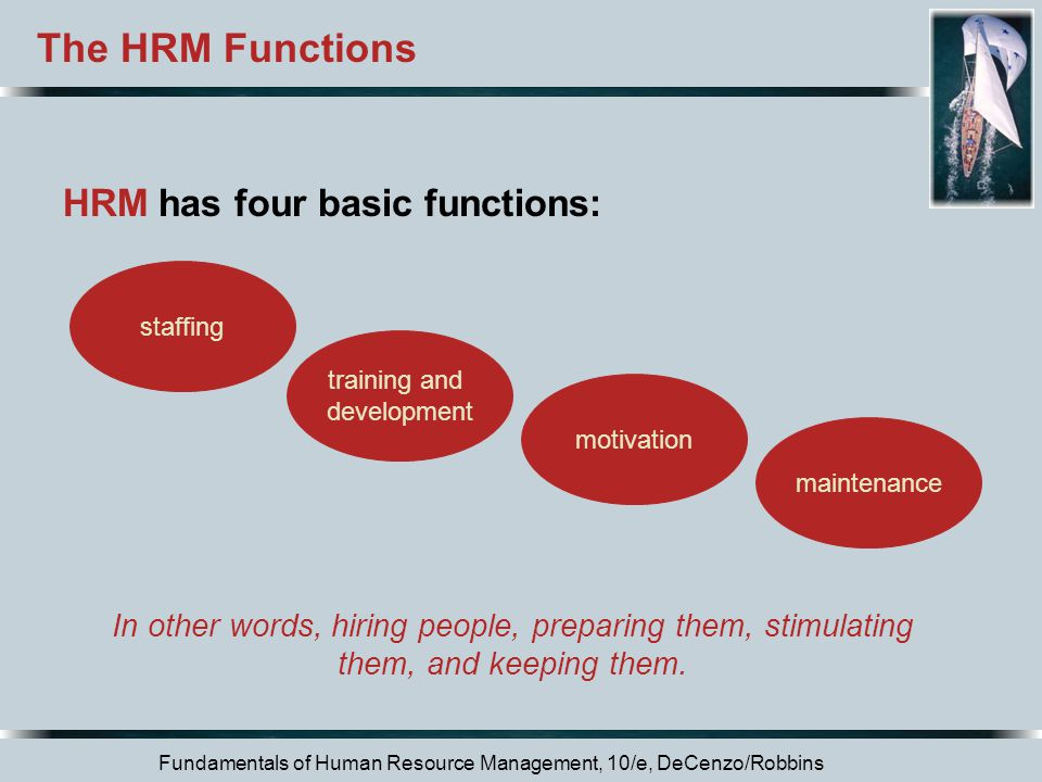 The HRM Functions HRM has four basic functions: