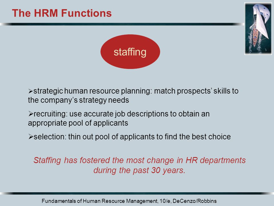 The HRM Functions staffing
