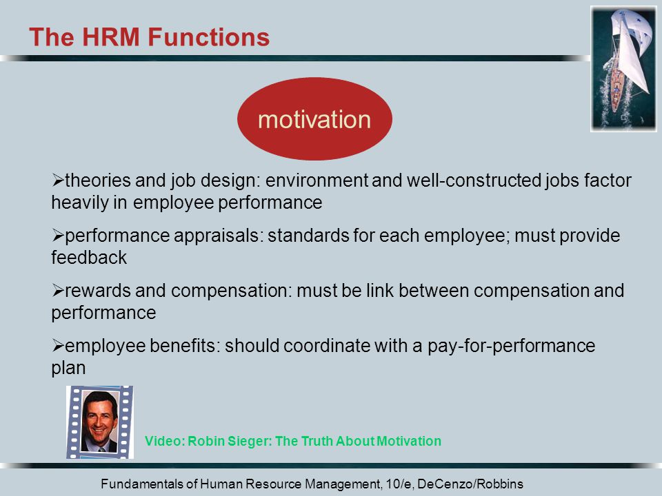 The HRM Functions motivation