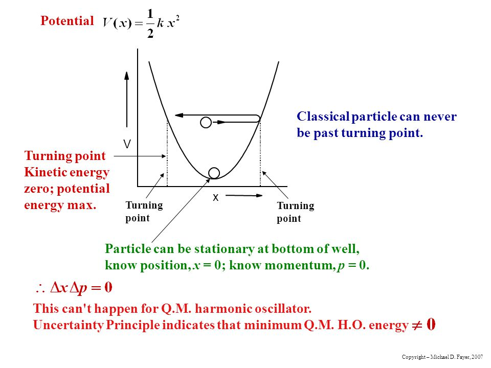 Turning point Kinetic energy zero; potential energy max.