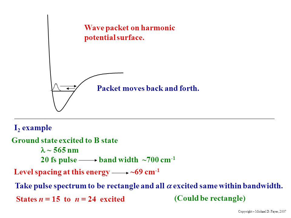 Wave packet on harmonic potential surface.