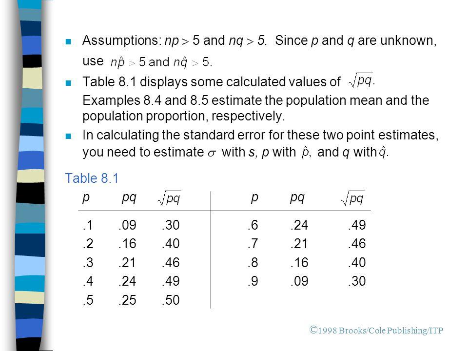 Chapter 8 Large-Sample Estimation - ppt download