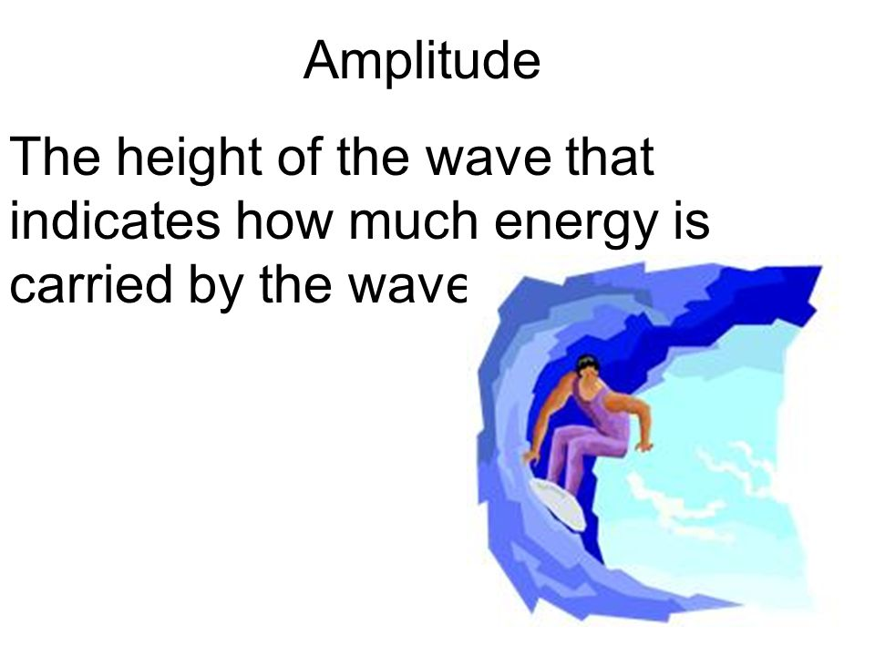 Amplitude The height of the wave that indicates how much energy is carried by the wave.