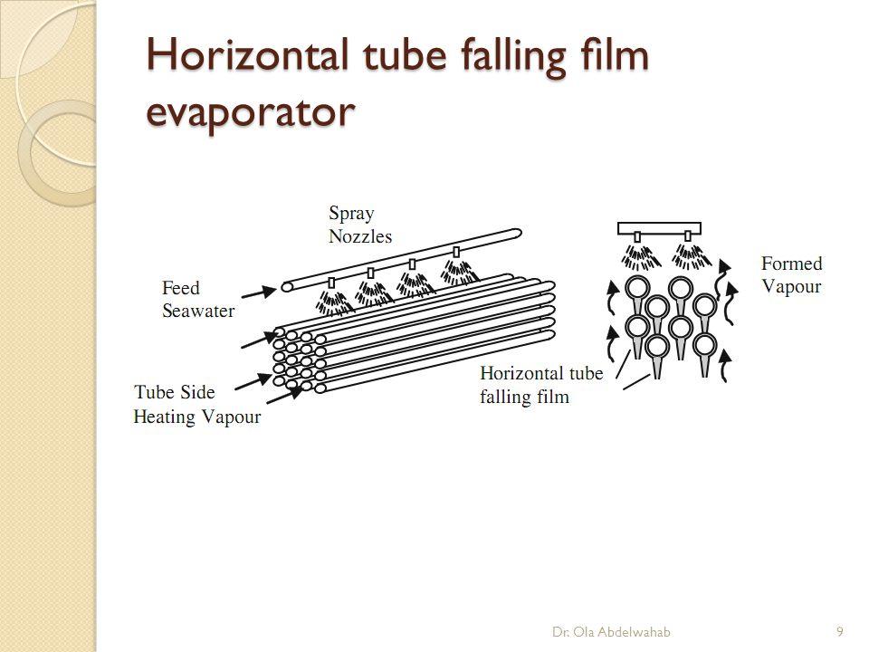 Falling film evaporator wikipedia.