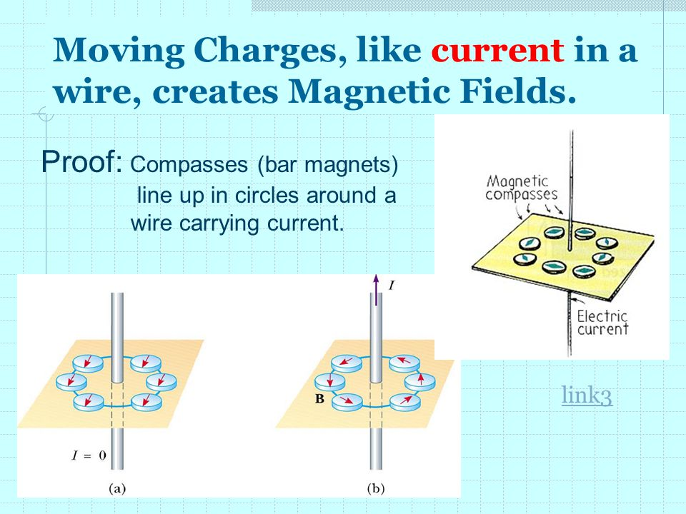 Moving Charges, like current in a wire, creates Magnetic Fields.