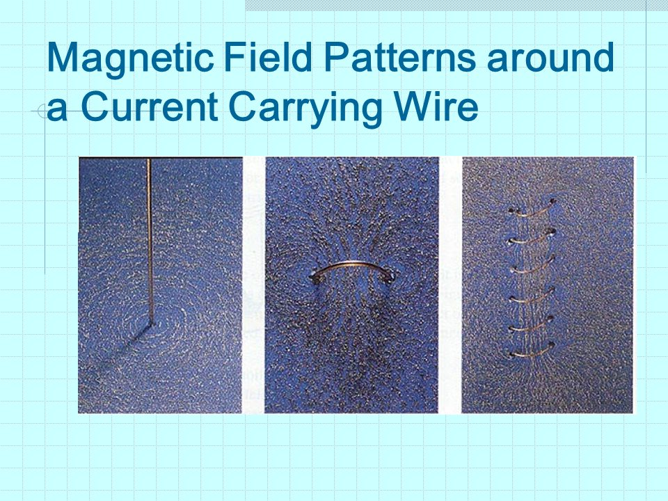 Magnetic Field Patterns around a Current Carrying Wire