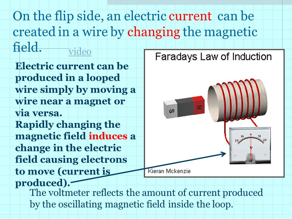 On the flip side, an electric current can be created in a wire by changing the magnetic field.