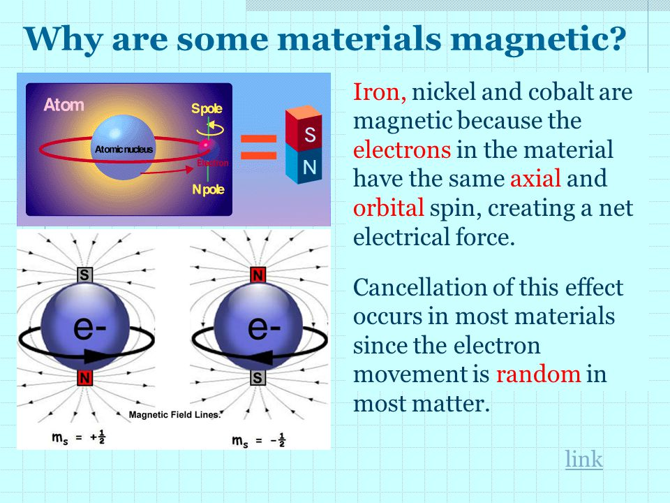 Why are some materials magnetic