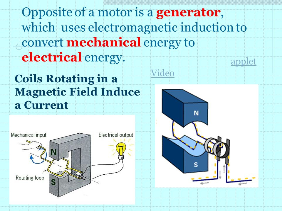 Opposite of a motor is a generator, which uses electromagnetic induction to convert mechanical energy to electrical energy.