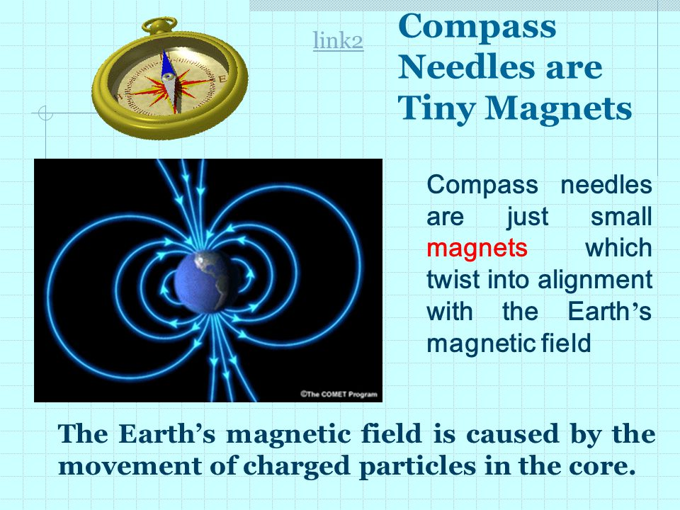 Compass Needles are Tiny Magnets