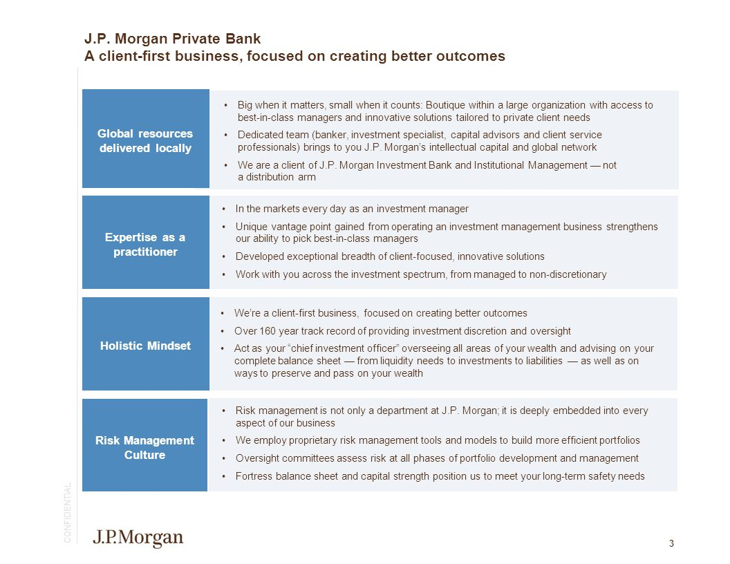 Agenda Overview of J P  Morgan Private Bank Investment Management