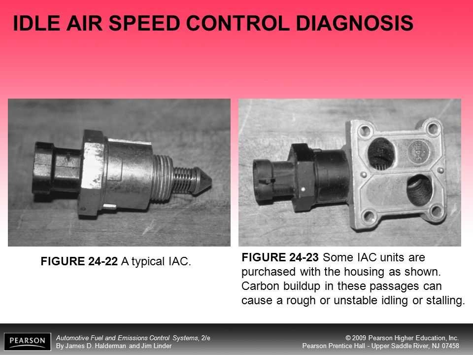 IDLE AIR SPEED CONTROL DIAGNOSIS
