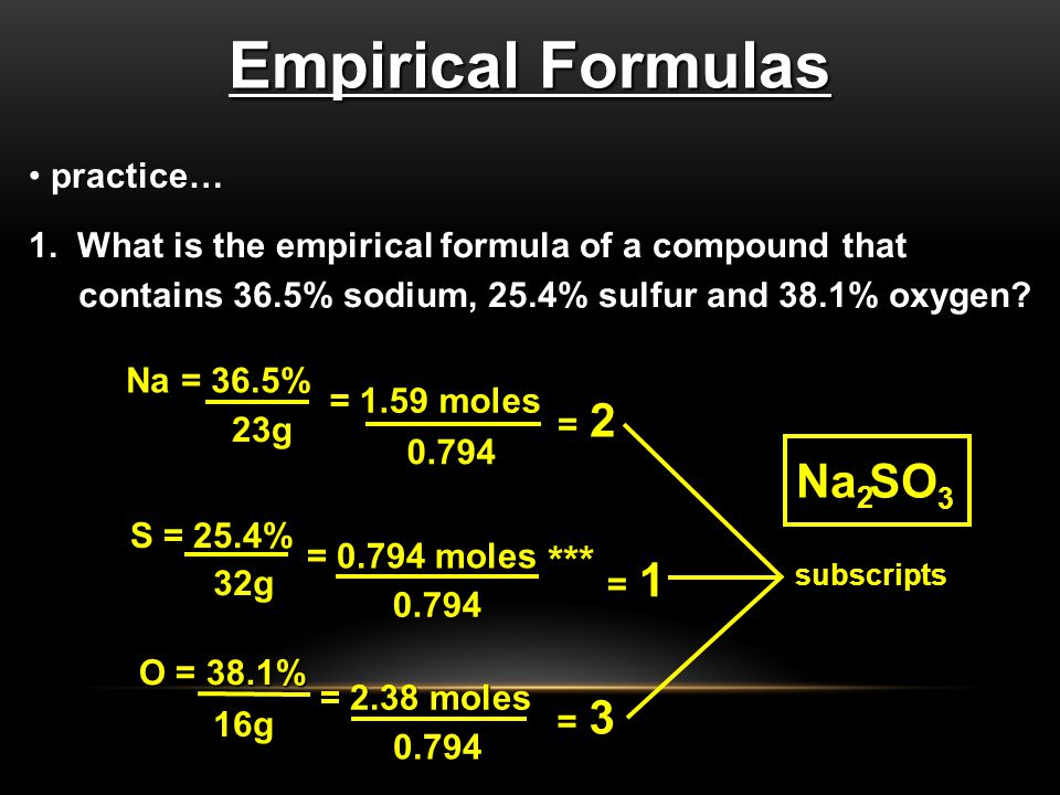 Empirical Formulas Na SO *** practice…