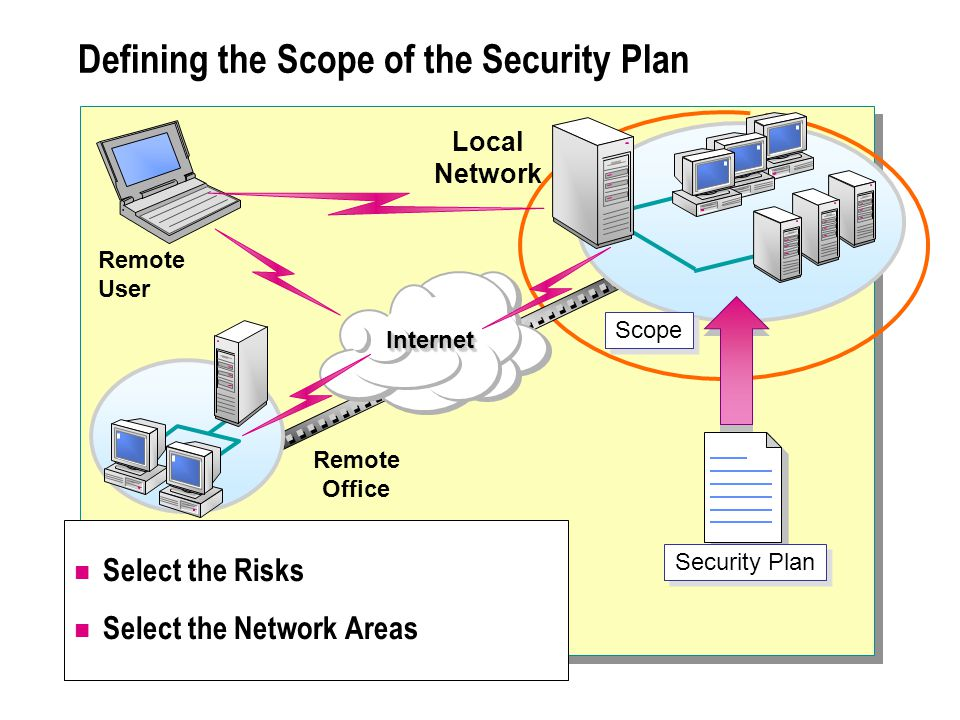 the network security plan for sunshine health corporation Sunshine health community solutions has a contract with medicare to offer hmo plans enrollment in a sunshine health community solutions plan depends on contract renewal.
