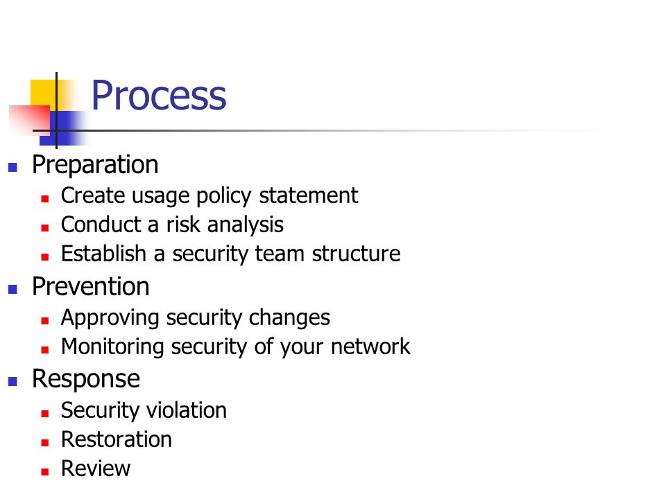 Process Preparation Prevention Response Create usage policy statement