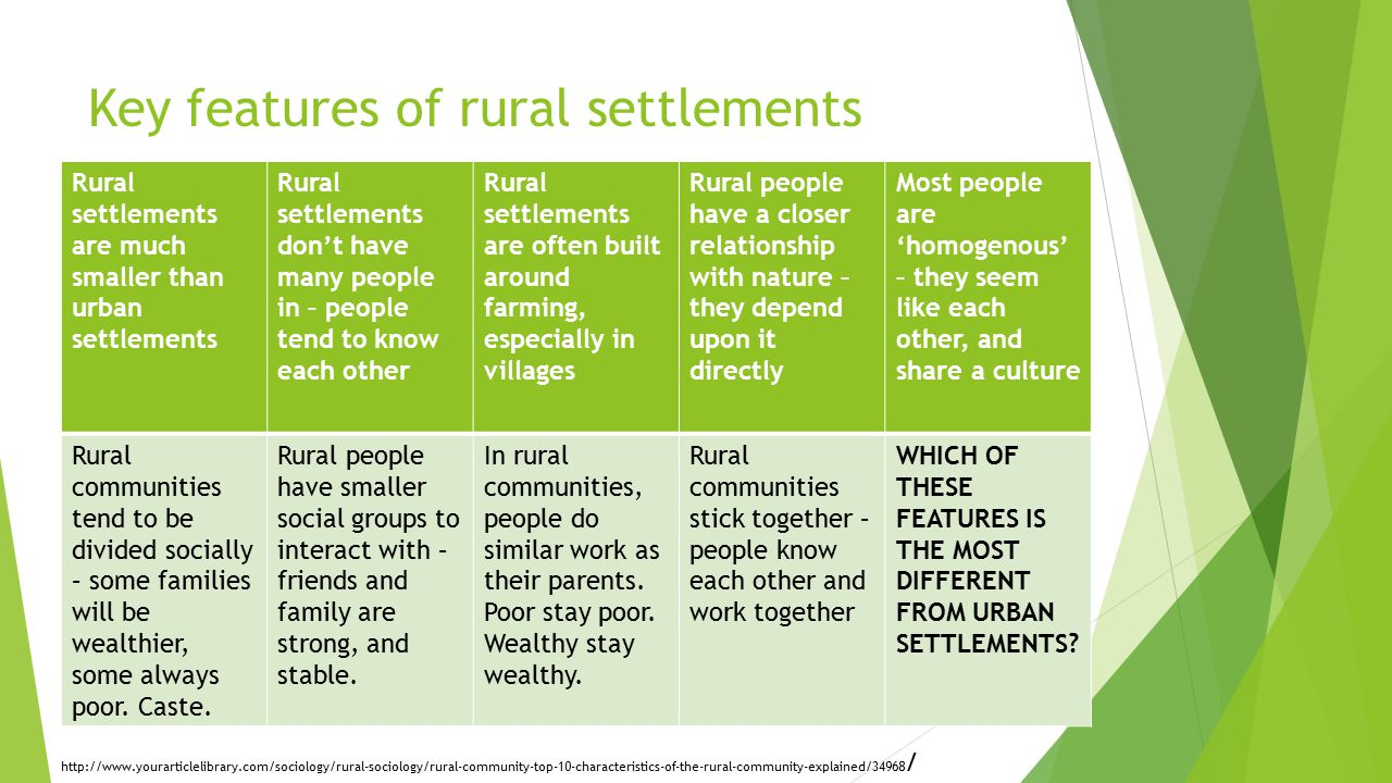 features of rural community