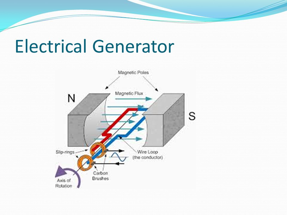 Electric generator physics Magnetic Powered Electrical Generator Openstax Cnx Igcse Physics Generators And Transformers Ppt Video Online Download