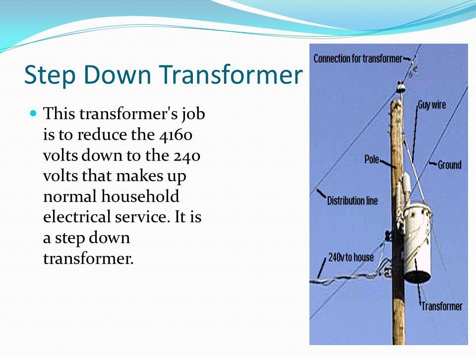 IGCSE PHYSICS Generators and Transformers - ppt video online download