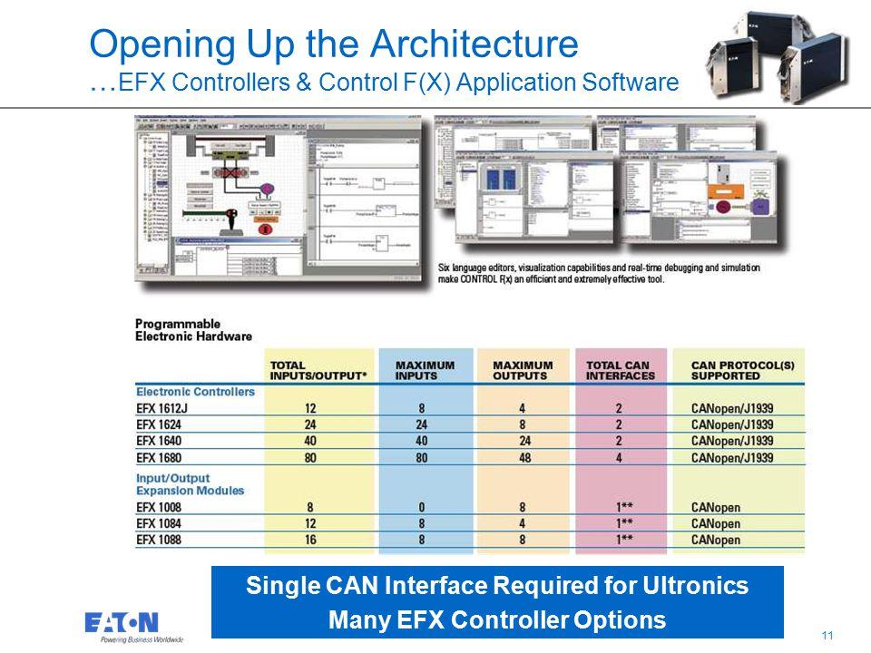 0839 – Ultronics ZTS16 Control Valve - ppt video online download Watlow Wiring Diagram on