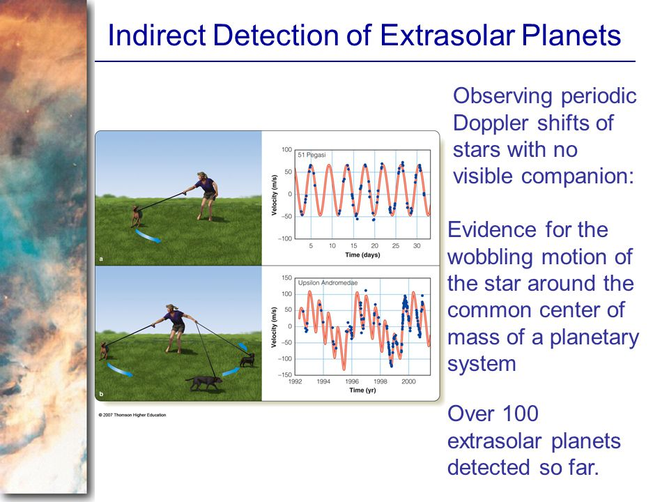 Indirect Detection of Extrasolar Planets