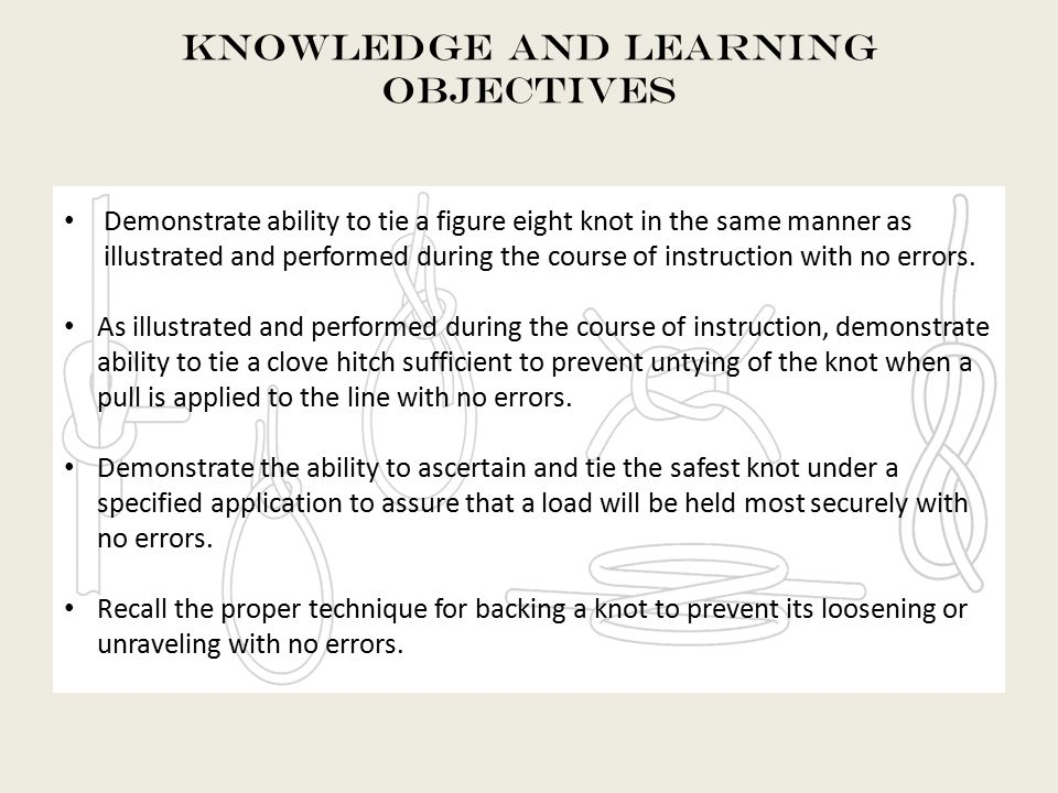 Knot Tying In Rigging Applications Ppt Download