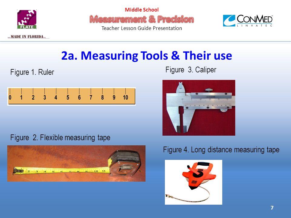 Examples Of Measurement Instruments : Measurement precision ppt download