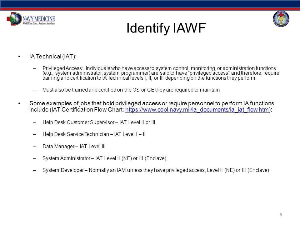 Information Assurance Workforce Iawf Ppt Download