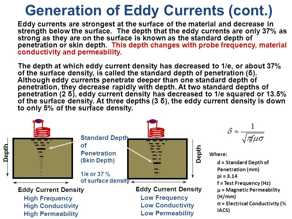 Eddy current depth penetration