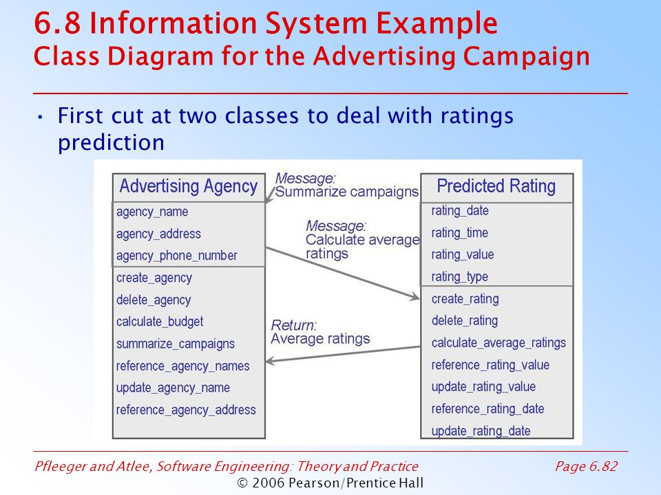 Copyright 2006 Pearsonprentice Hall All Rights Reserved Ppt