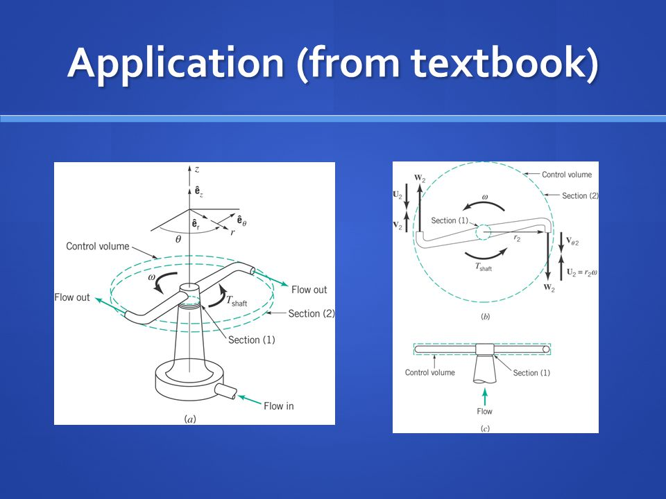Application (from textbook)