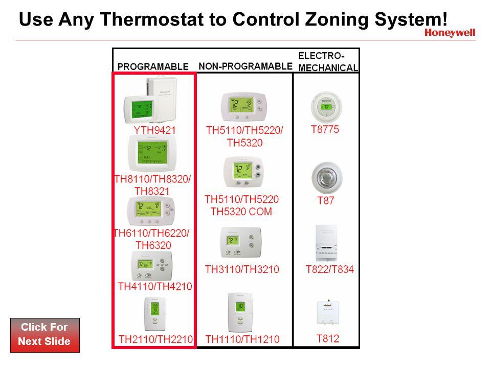 Truezone Panels Training Module Ppt Video Online Download