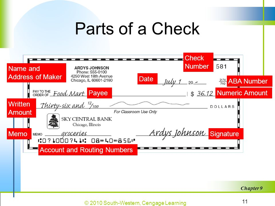 Parts of a Check Check Number Name and Address of Maker Date