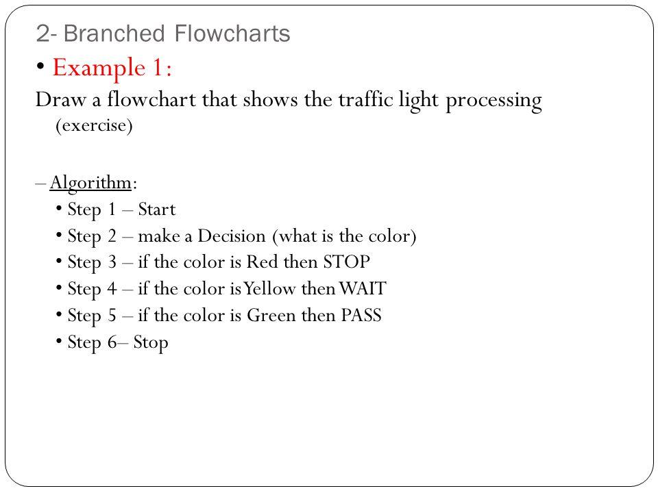 Algorithm & Flowchart  - ppt video online download