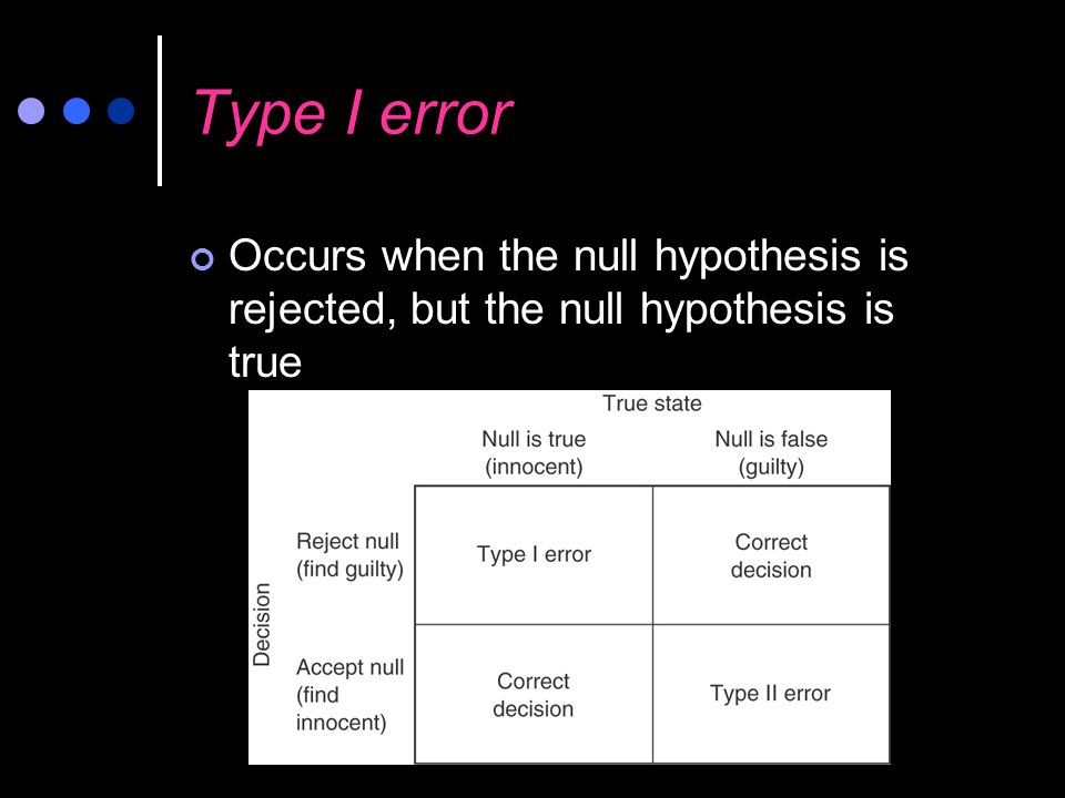 Type I error Occurs when the null hypothesis is rejected, but the null hypothesis is true