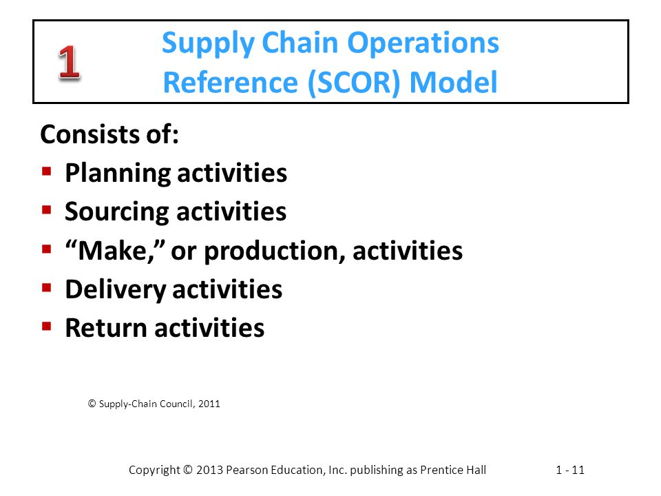 Supply Chain Operations Reference (SCOR) Model