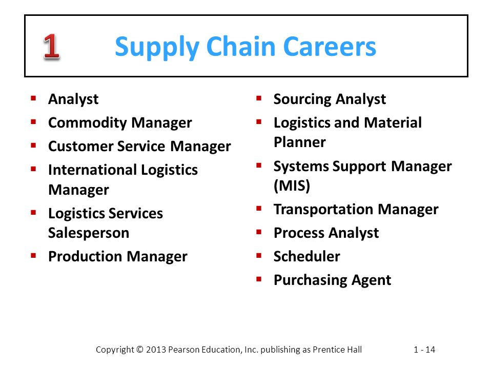1 Supply Chain Careers Analyst Commodity Manager