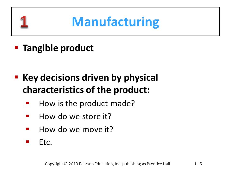 Manufacturing Tangible product