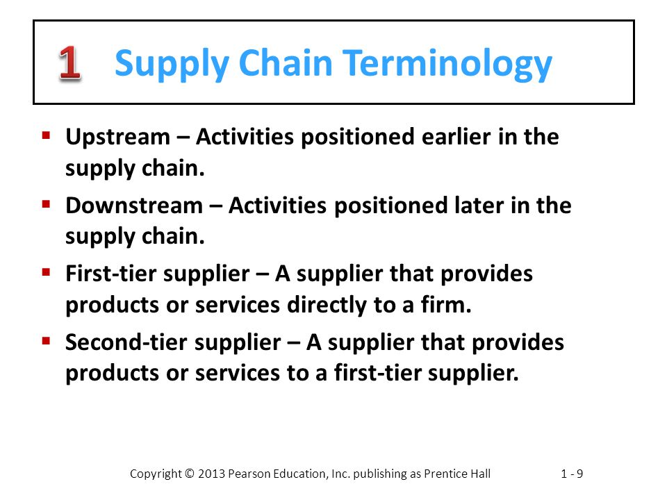Supply Chain Terminology